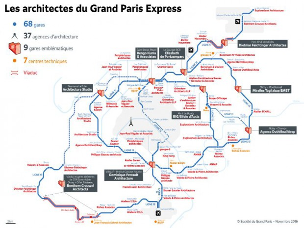 Les 37 agences d'architecture des 68 gares du du Grand Paris Express