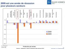 Crise: pas de stabilisation prévue avant ...