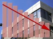 Défaillances d'entreprises: +10.3 % en 2008