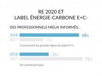 RE 2020 et plan de rénovation énergétique : ...