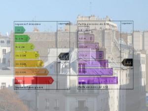 Efficacité énergétique : le marché français ...