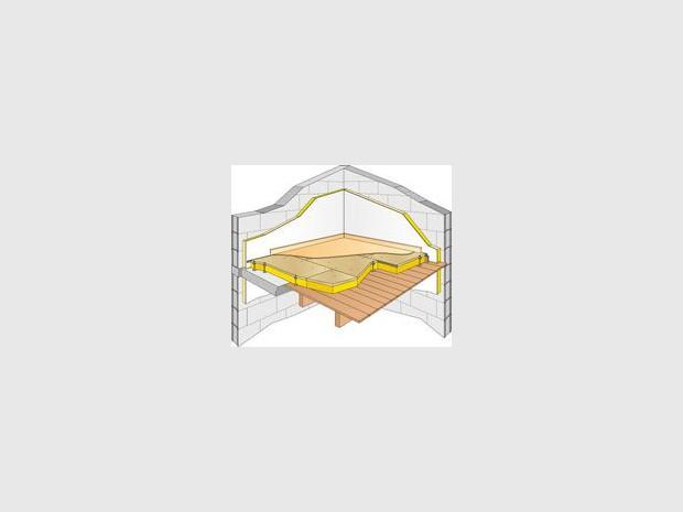 Distansol : un surplancher antibruit