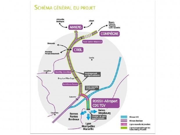 Ligne nouvelle Roissy-Picardie