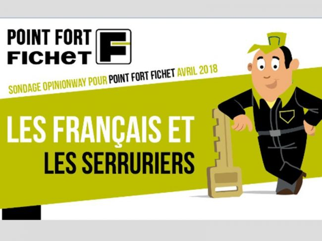 Etude Point Fort Fichet
